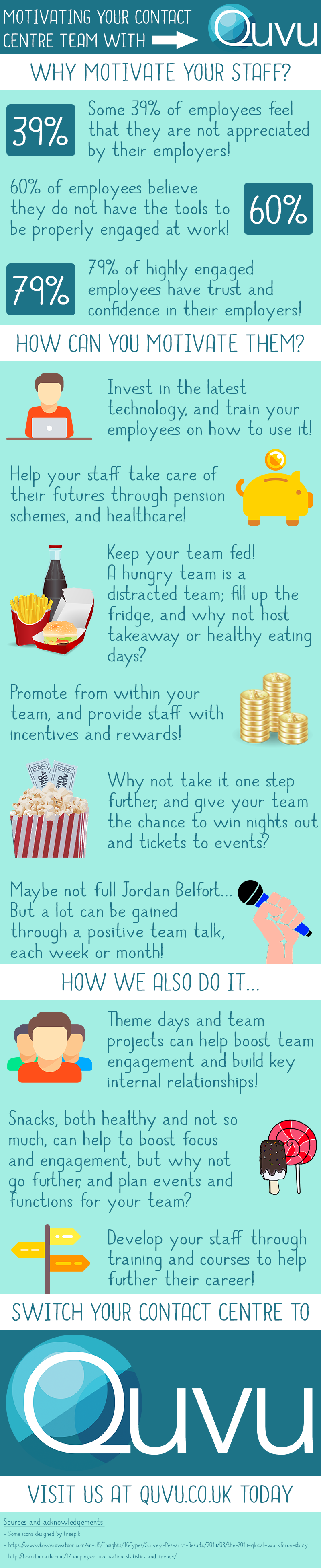 Quvu Motivation infographic
