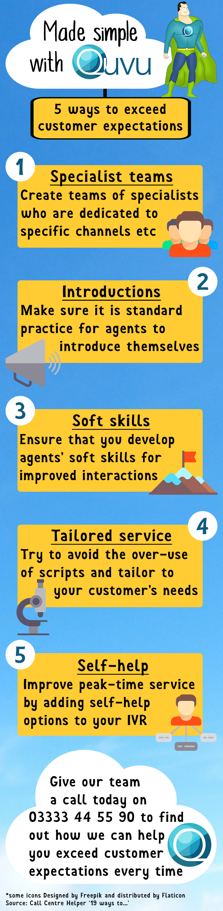Made simple with Quvu infographic - 2 - Exceeding custmer expectations - infographic
